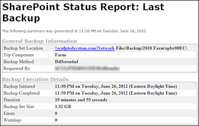 SharePointBAC_Email